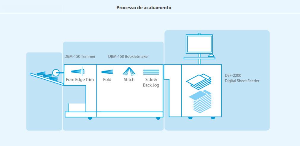 150-digital-bm-processos-de-acabamento