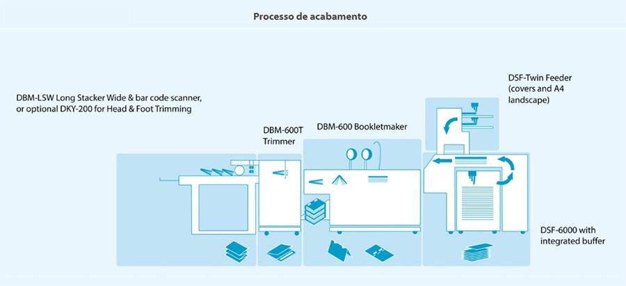 600pro-digital-bs-especificacoes
