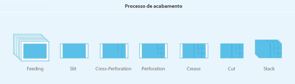 dc-646pro-processo-de-acabamento